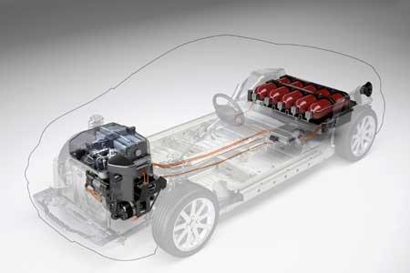 燃料电池的氢气从哪里来?